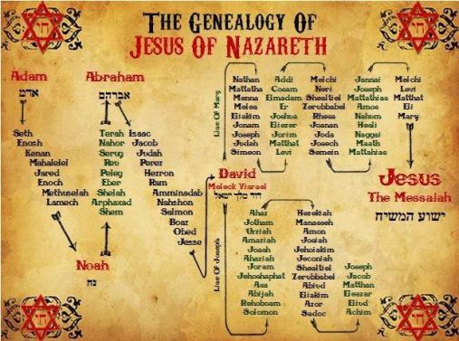 genealogy-of-christ